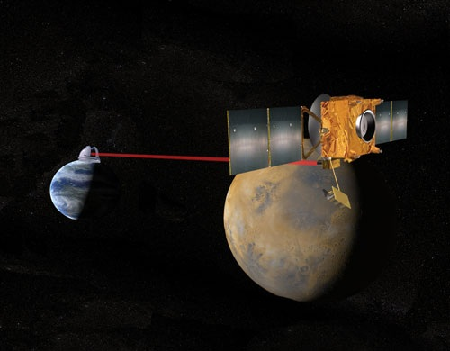 A NASA JPL artist imagines a laser beam from the Mars Telecommunications Orbiter carrying science data from the Red Planet as an extension of the interplanetary Internet.