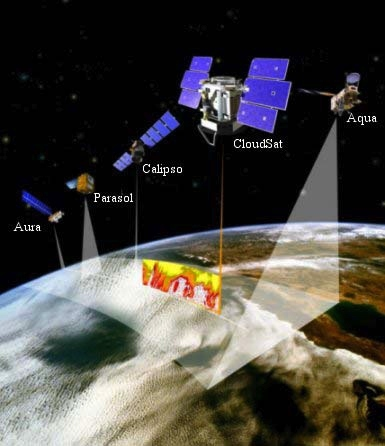 NASA artist concept of the A Train satellites above Earth