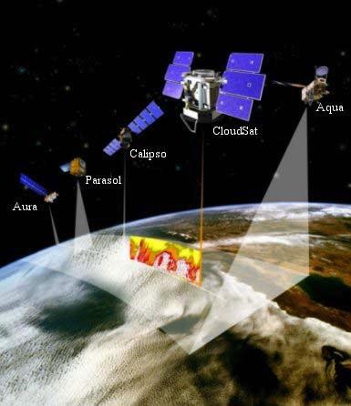 Natural satellite